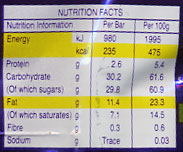 Foreign Nutrition